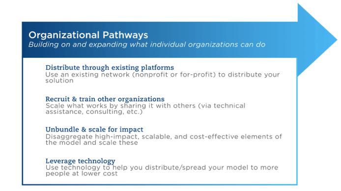 organizational_pathways