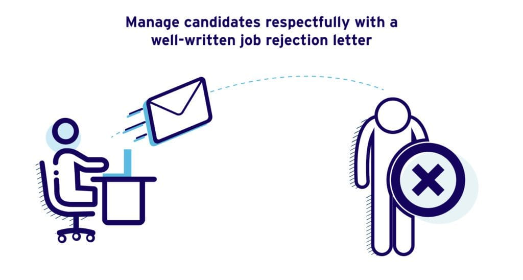 Job rejection letter sample for unsuccessful candidates altavistaventures Images