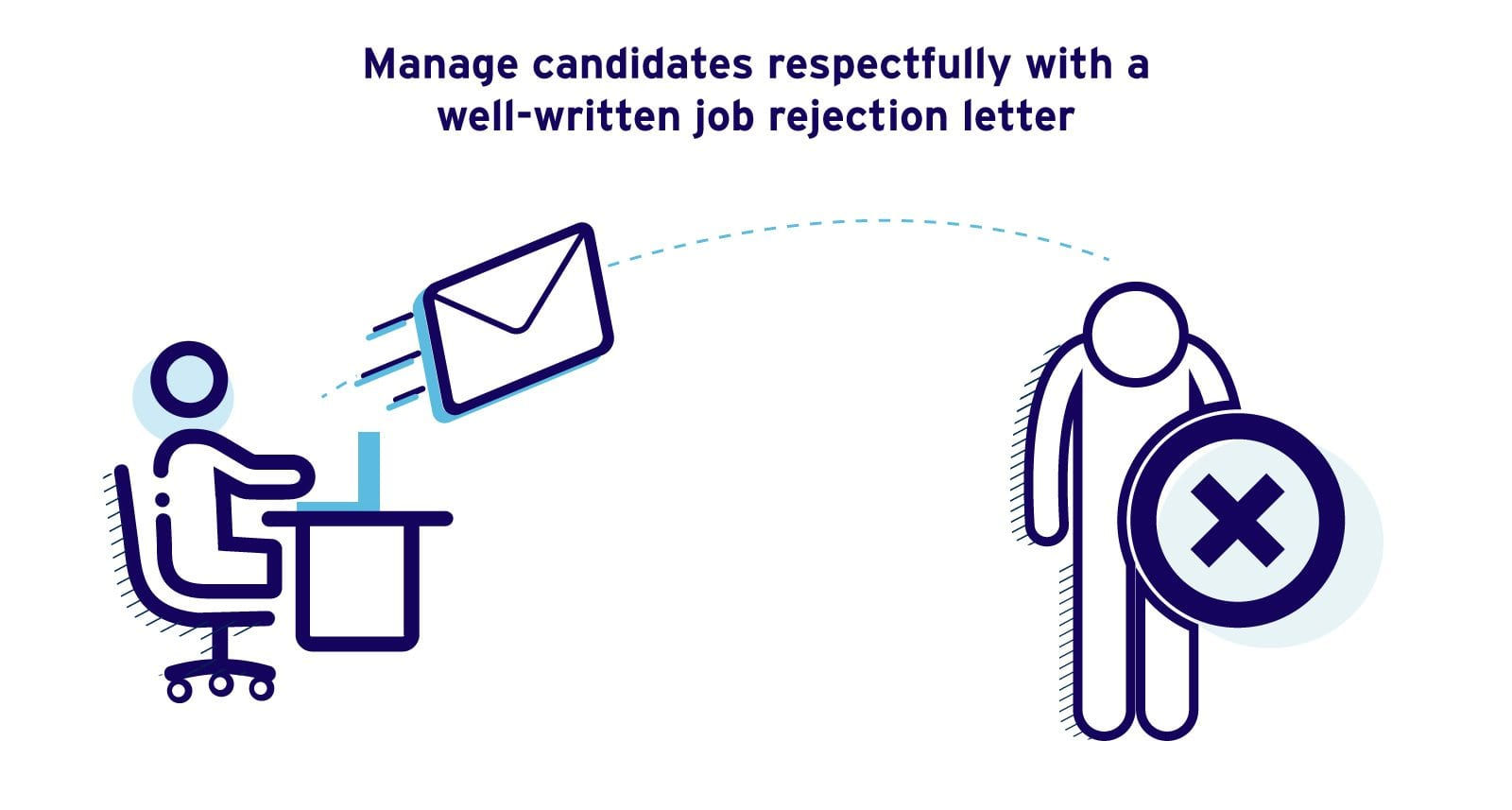 Job rejection letter sample for unsuccessful candidates maxwellsz