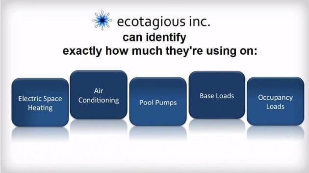 EcotagiousIdentify