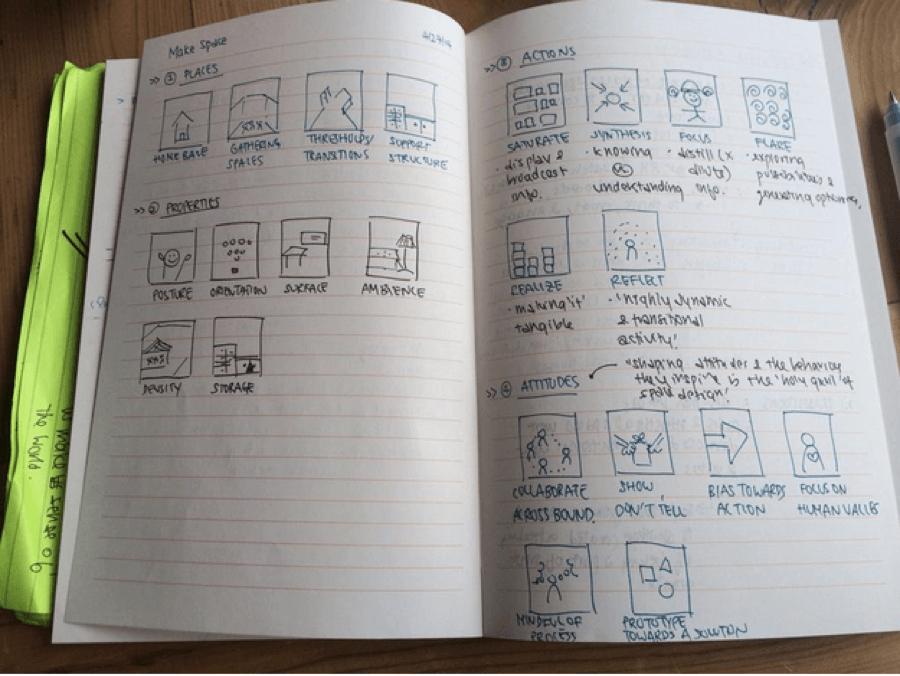 Spatial Design Make Space book
