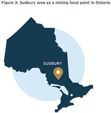 Fig 3-Sudbury