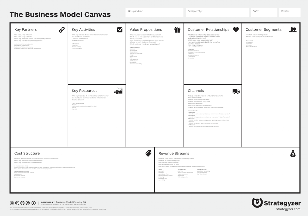Create your own business model canvas and go deep on your value resources slides business model canvas friedricerecipe Gallery