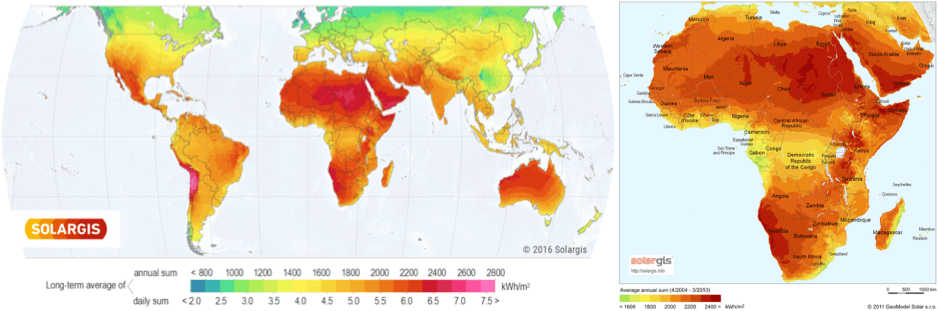 map of the world and Africa showing horizontal irradiation