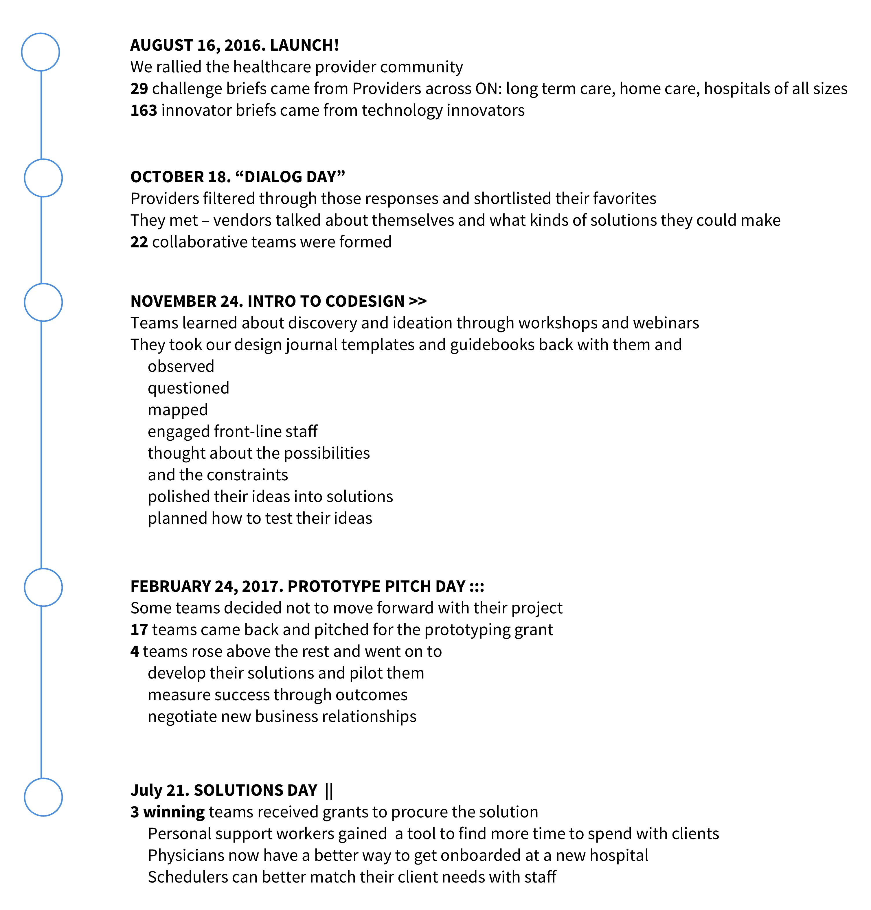 Cohort-1-story
